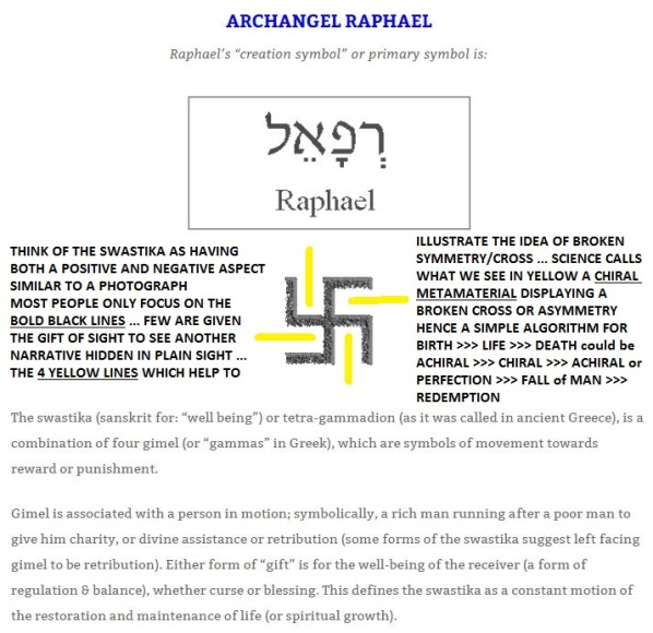 Archangel Raphael 2D CHIRAL the FALL OF MAN