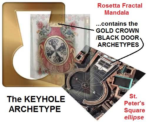 keyholerosettamandalastpete600px archetype