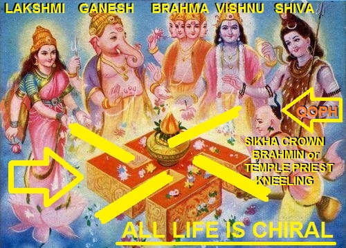 Lakshmi, Ganesha, Brahma, Vishnu, Shiva Protoypes from the printer's sample book. gift of FIRE ALL LIFE IS CHIRAL SIKHA QOPH