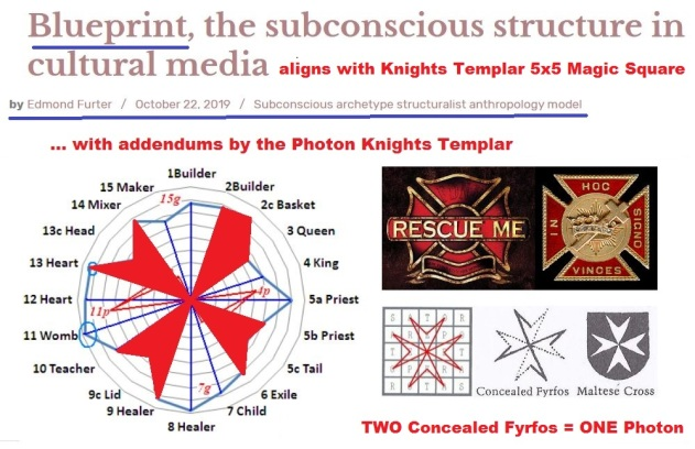 Edmond Furter BLUEPRINT Photon ARCHETYPE Two Fyrfos equals One Photon